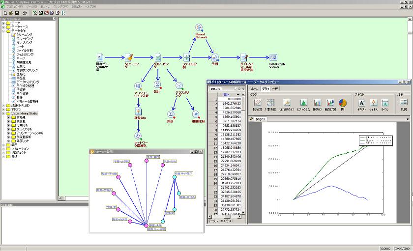 マイニング データ データマイニング